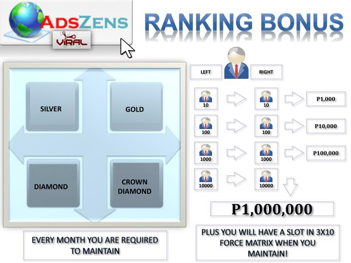 Ranking Bonus
