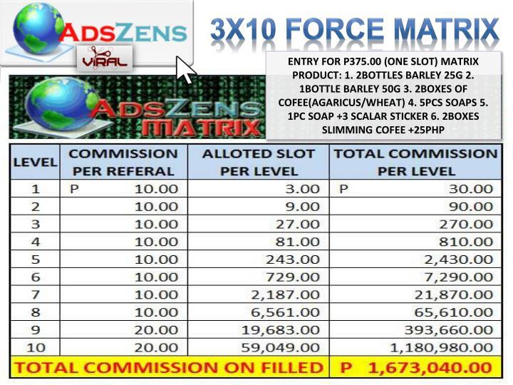 3x10 Force MATRIX