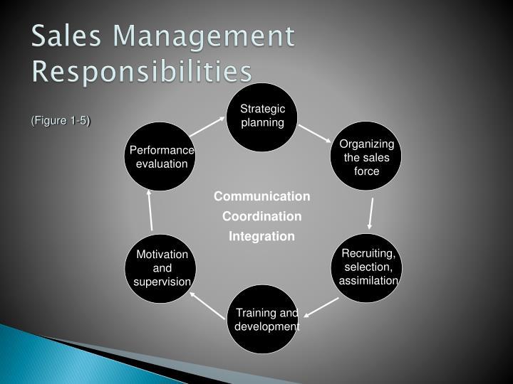 Sales Management Responsibilities