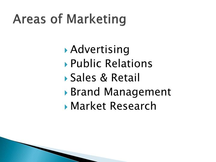 Areas of marketing