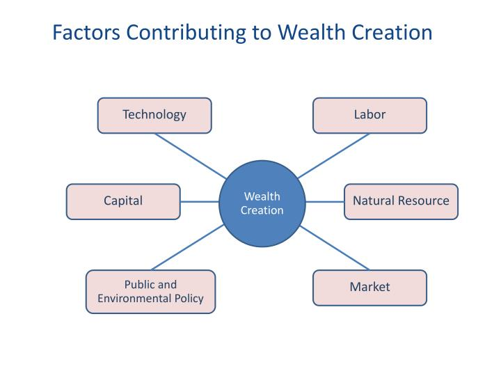 Factors Contributing to Wealth Creation