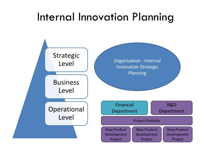 Internal Innovation Planning