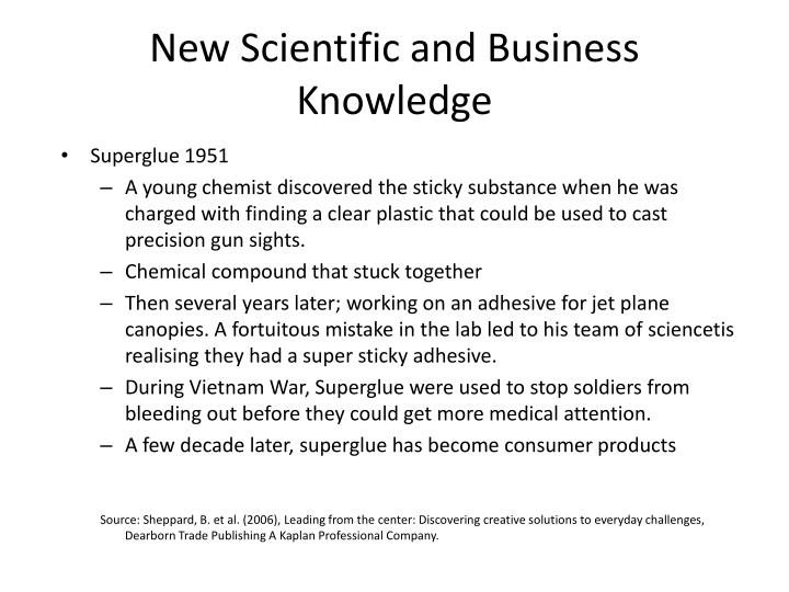 New Scientific and Business Knowledge