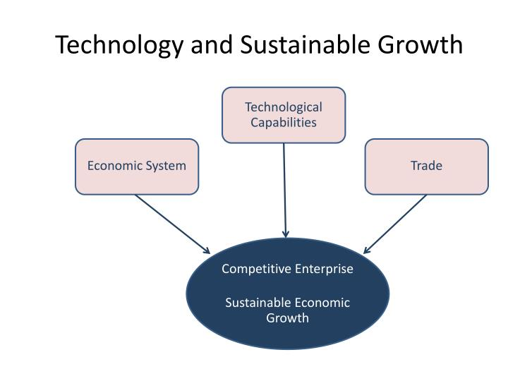 Technology and Sustainable Growth