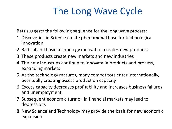 The Long Wave Cycle