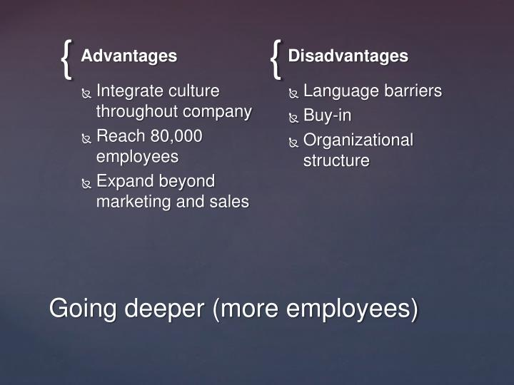 The advantages and disadvantages of collaboration in the workplace
