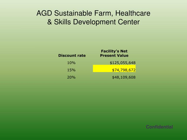 AGD Sustainable Farm, Healthcare