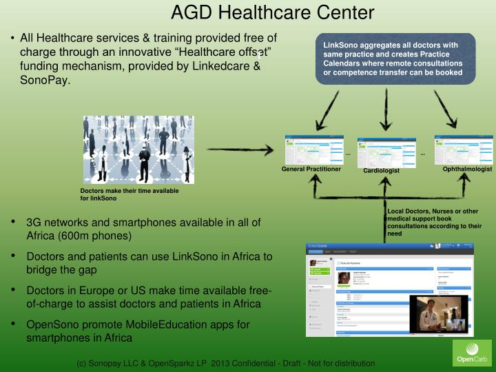 AGD Healthcare Center