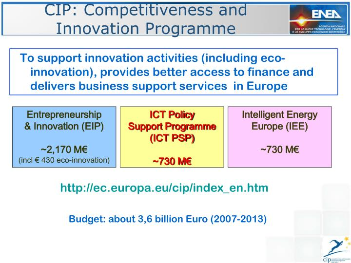 CIP: Competitiveness and Innovation Programme