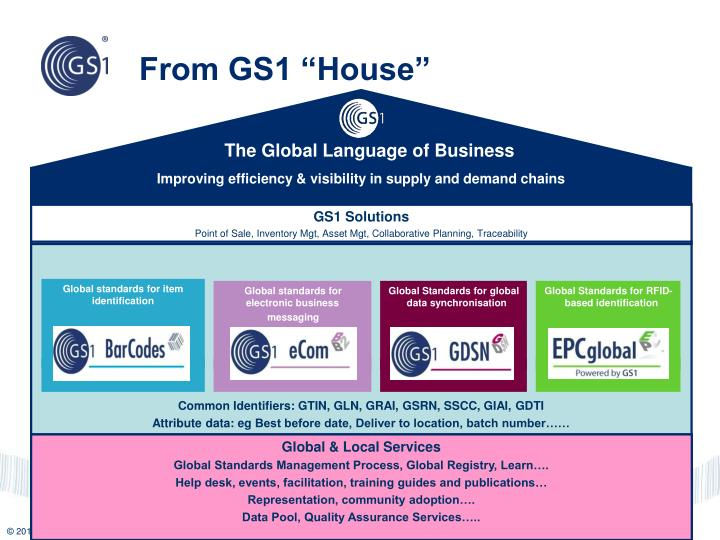 "From GS1 ""House"""