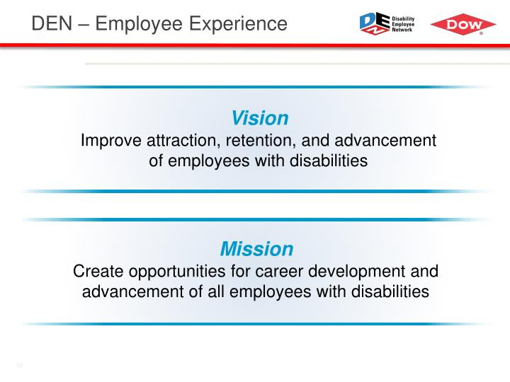 DEN – Employee Experience