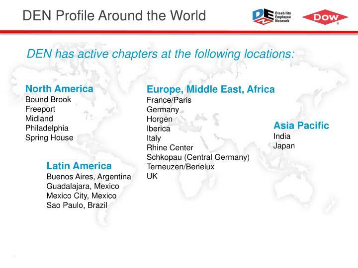 DEN Profile Around the World