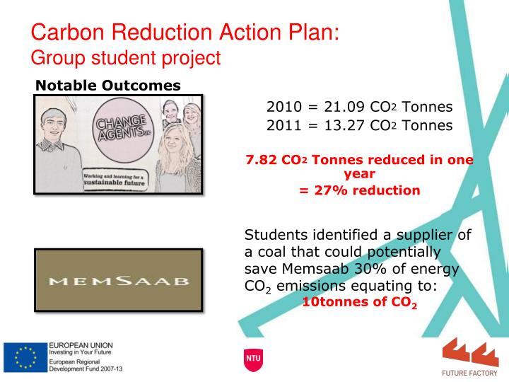 Carbon Reduction Action Plan: