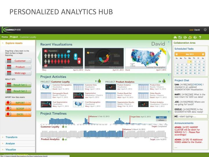 PERSONALIZED ANALYTICS HUB