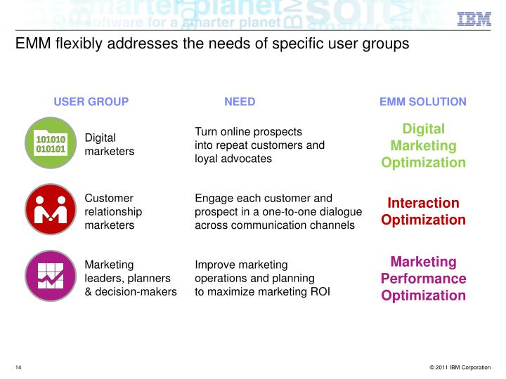 EMM flexibly addresses the needs of specific user groups