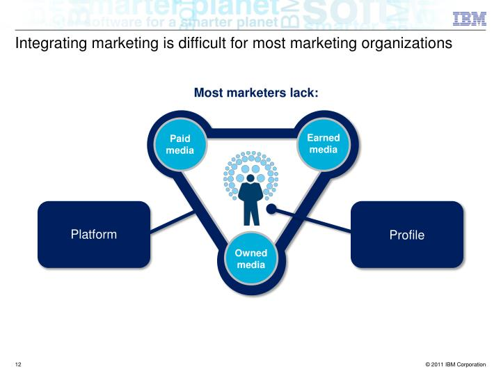 Integrating marketing is difficult for most marketing organizations