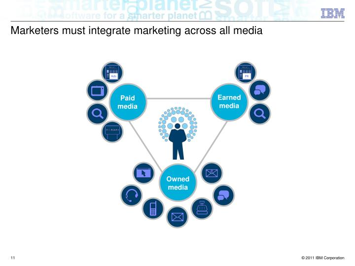 Marketers must integrate marketing across all media