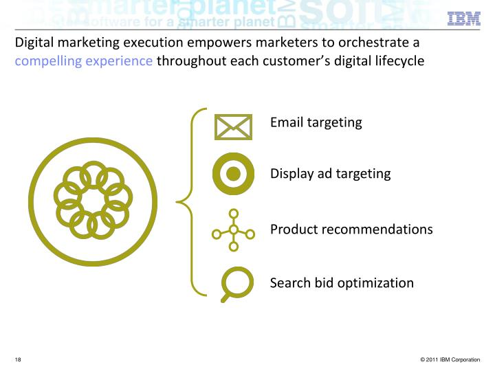 Digital marketing execution empowers marketers to orchestrate a