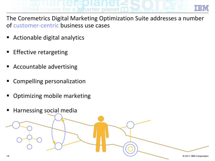 The Coremetrics Digital Marketing Optimization Suite addresses a number of