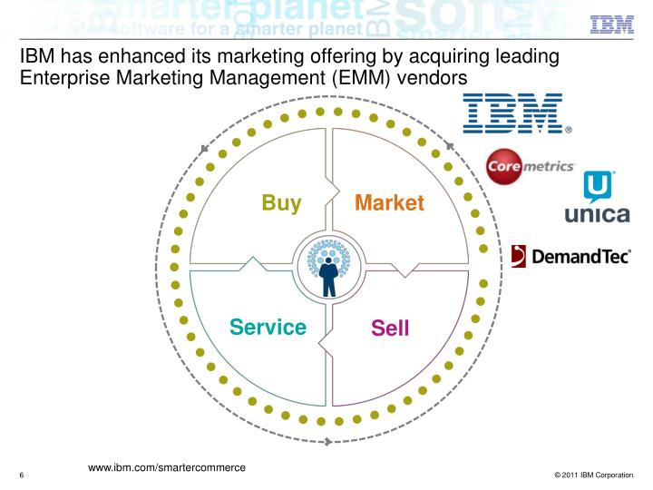 IBM has enhanced its marketing offering by acquiring leading Enterprise Marketing Management (EMM) vendors