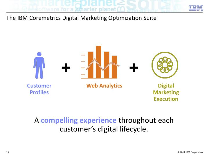 The IBM Coremetrics Digital Marketing Optimization Suite