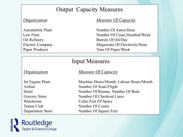 Output  Capacity Measures