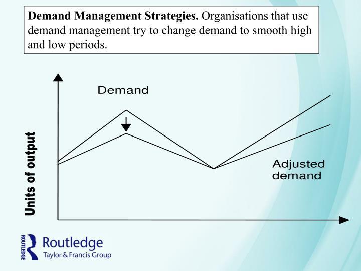 Demand Management Strategies.