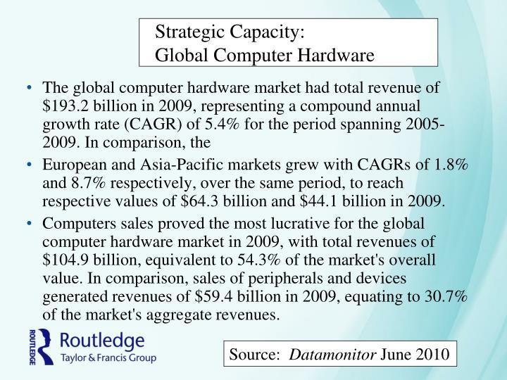 Strategic Capacity: