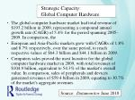 strategic capacity global computer hardware