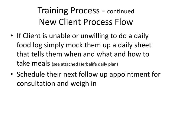Training Process -