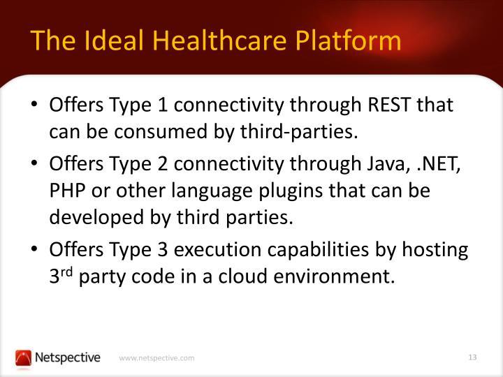 The Ideal Healthcare Platform