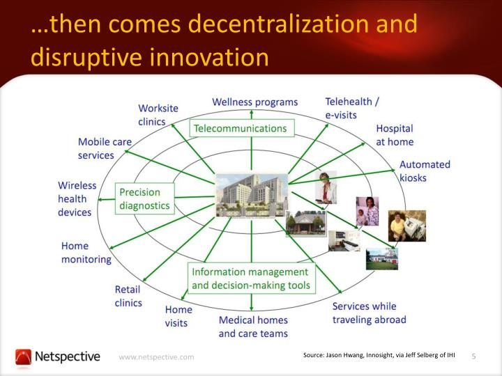 …then comes decentralization and disruptive innovation