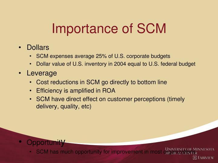 Importance of SCM