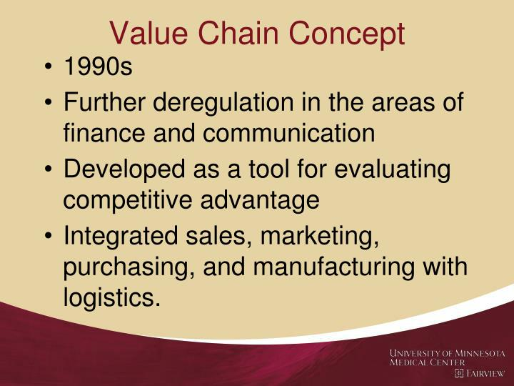 Value Chain Concept