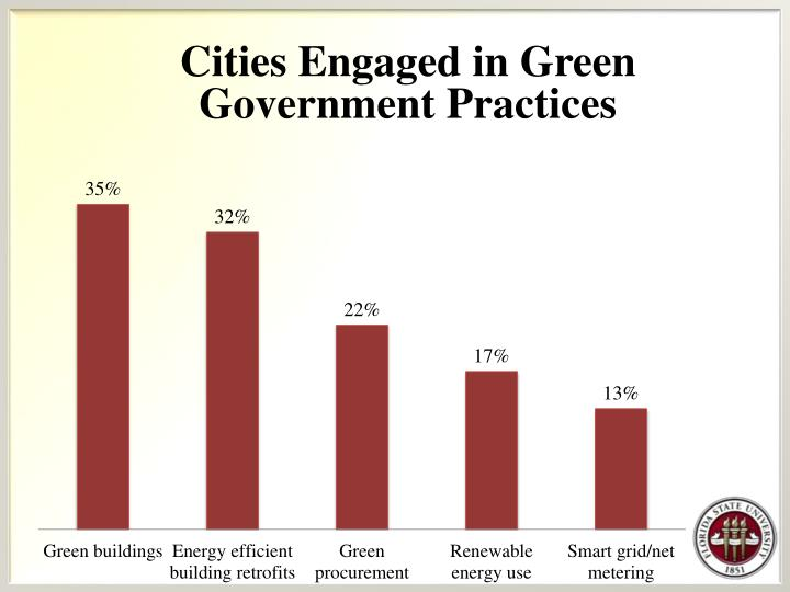 Cities Engaged in Green Government Practices