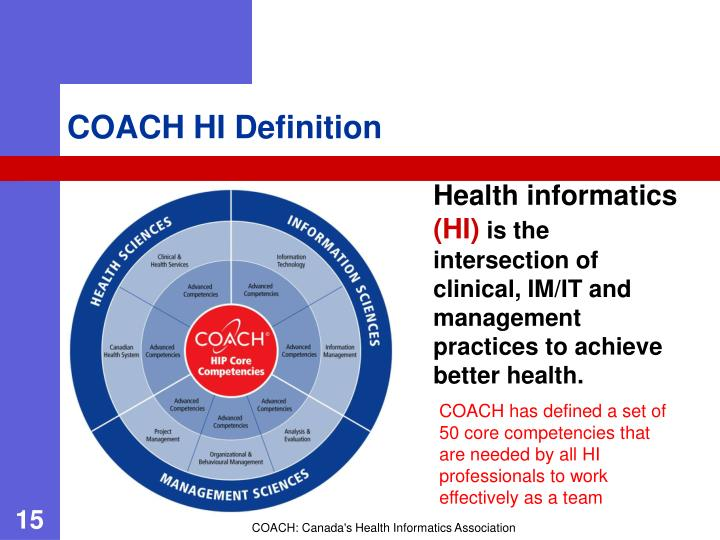 COACH HI Definition