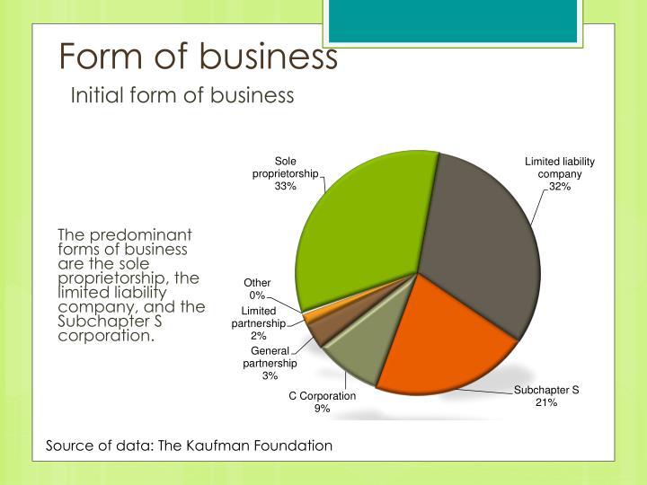 Initial form of business