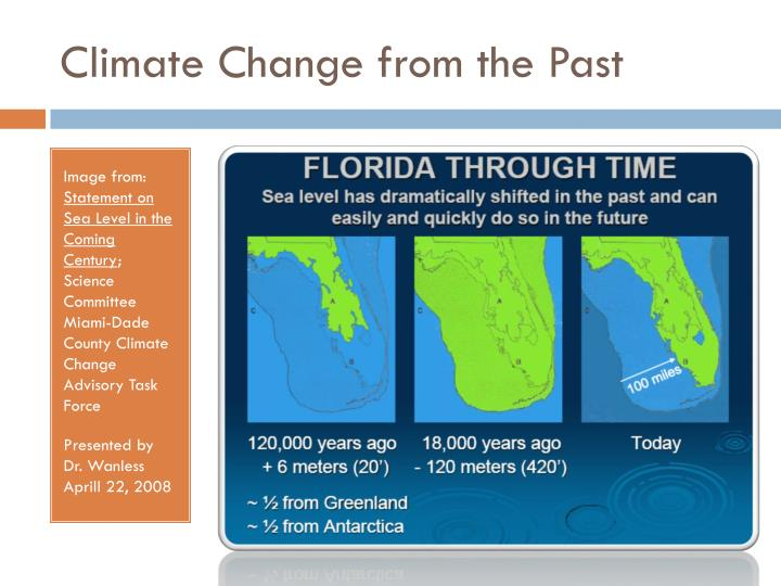 Climate Change from the Past