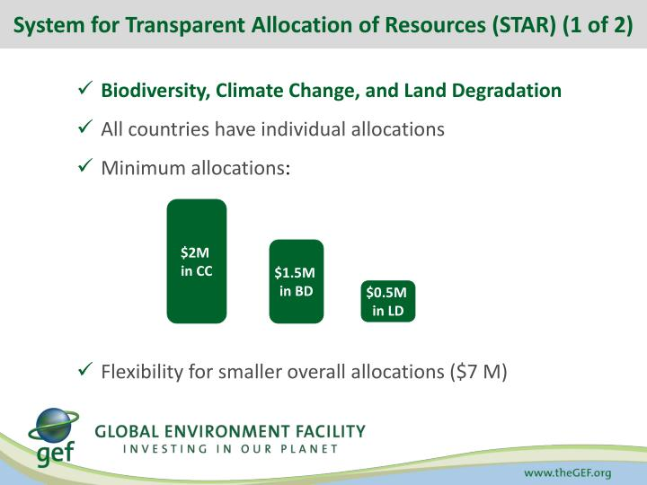 System for Transparent Allocation of Resources (STAR