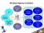 uk space agency in context
