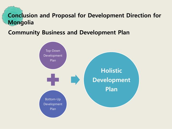 Conclusion and Proposal for Development Direction for Mongolia