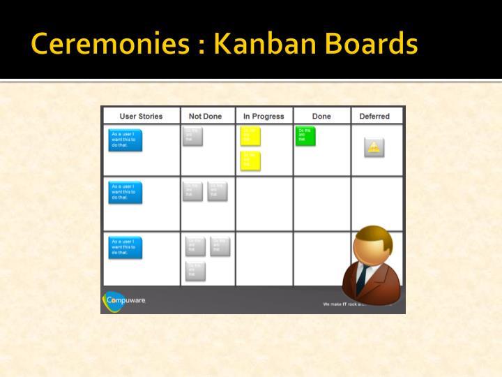 Ceremonies : Kanban Boards