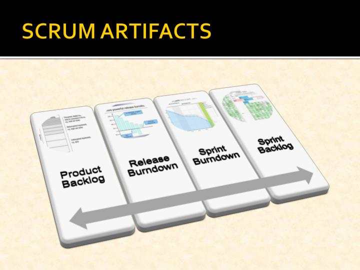 SCRUM ARTIFACTS