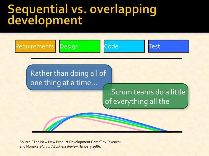 Sequential vs. overlapping development