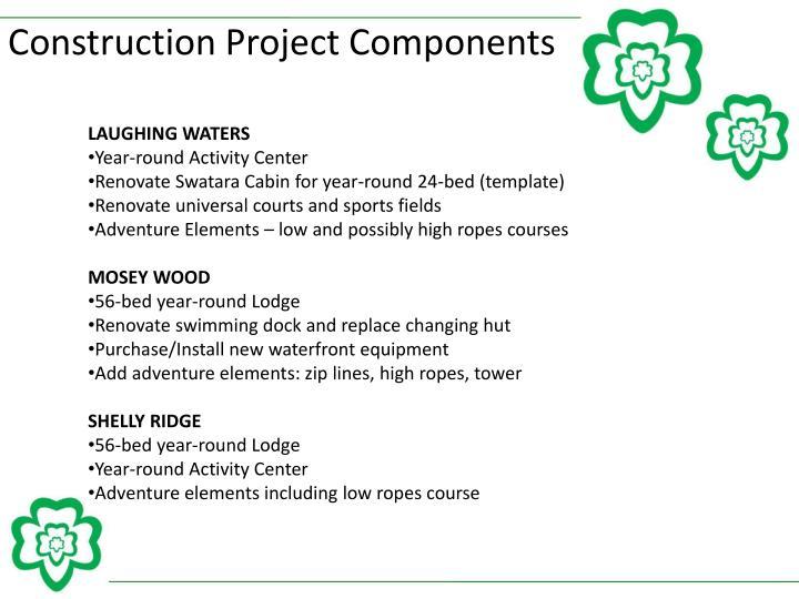 Construction Project Components