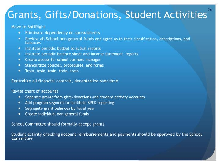 Grants, Gifts/Donations, Student Activities