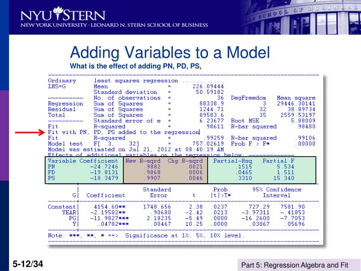Adding Variables to a Model
