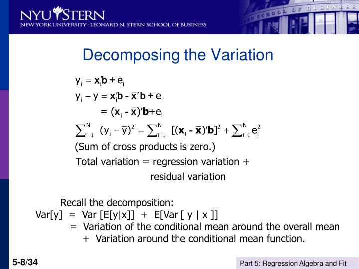 Decomposing the Variation
