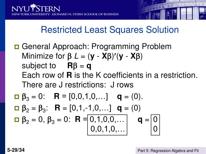 Restricted Least Squares Solution