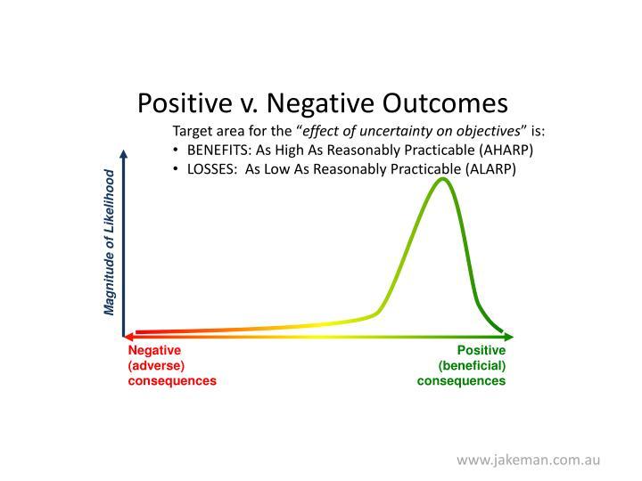 Positive v. Negative Outcomes